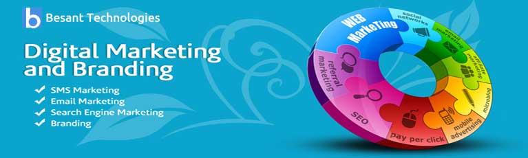 digital marketing cw2 1